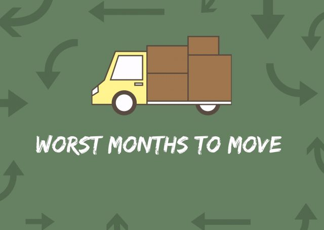 Worst-Months-to-Move